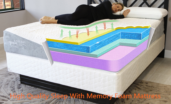 High Quality Sleep With Memory Foam Mattress